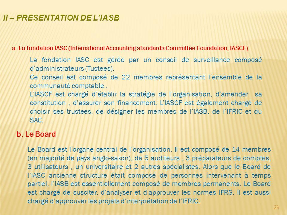 II – PRESENTATION DE L'IASB