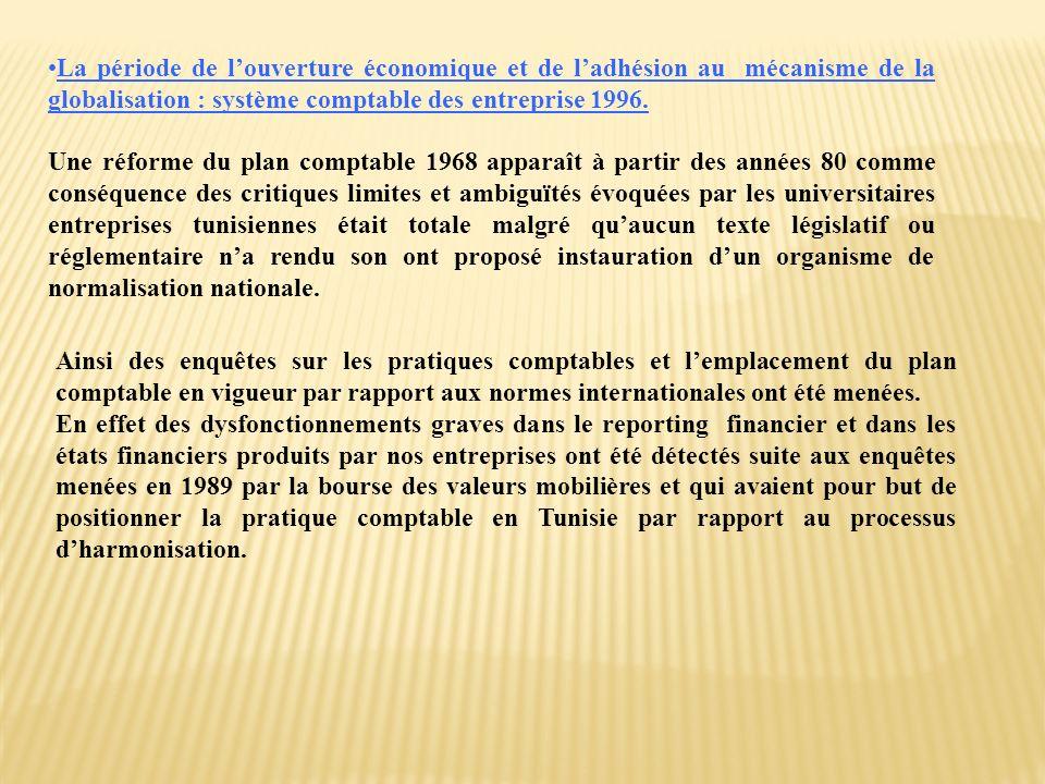La période de l'ouverture économique et de l'adhésion au mécanisme de la globalisation : système comptable des entreprise 1996.