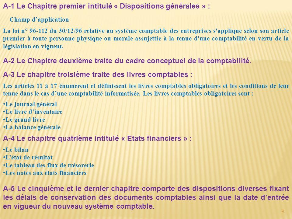 A-1 Le Chapitre premier intitulé « Dispositions générales » :