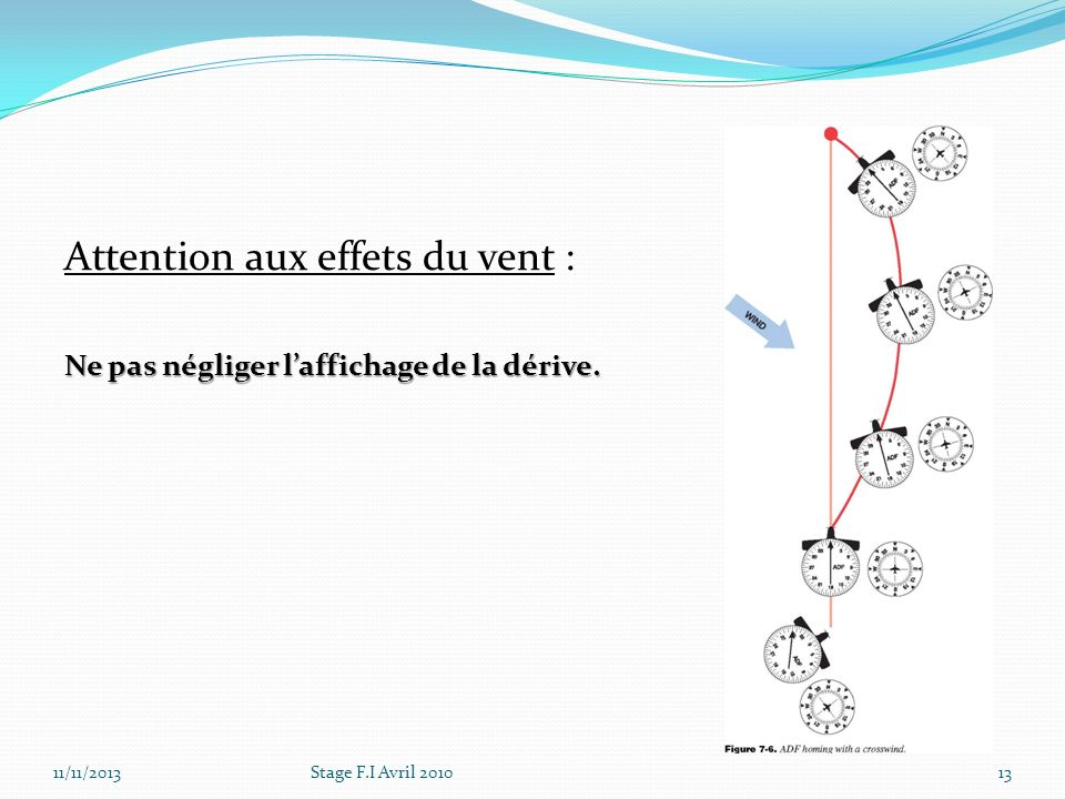 Attention aux effets du vent :