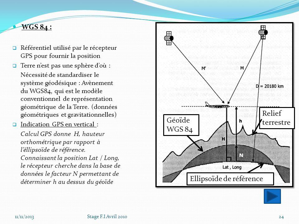 Ellipsoïde de référence