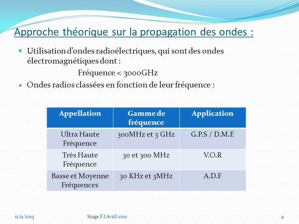 Approche théorique sur la propagation des ondes :