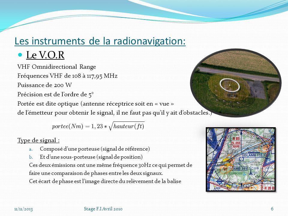 Les instruments de la radionavigation: