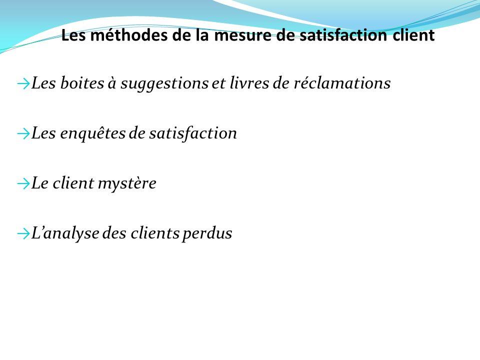 Les méthodes de la mesure de satisfaction client