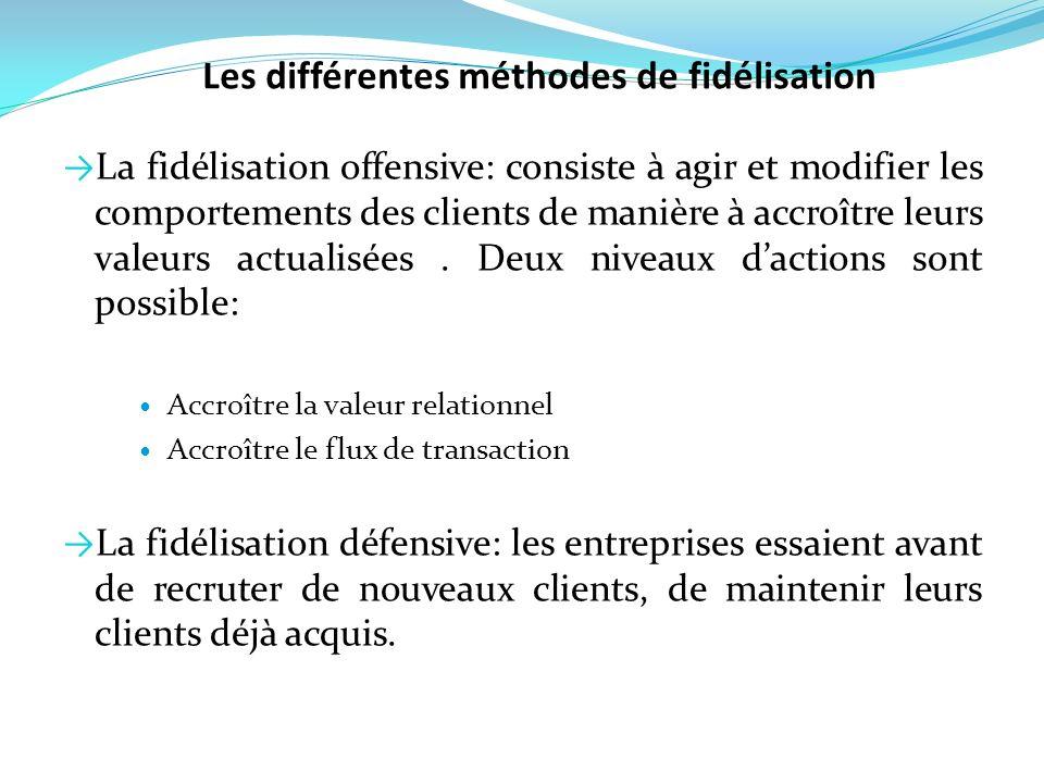 Les différentes méthodes de fidélisation