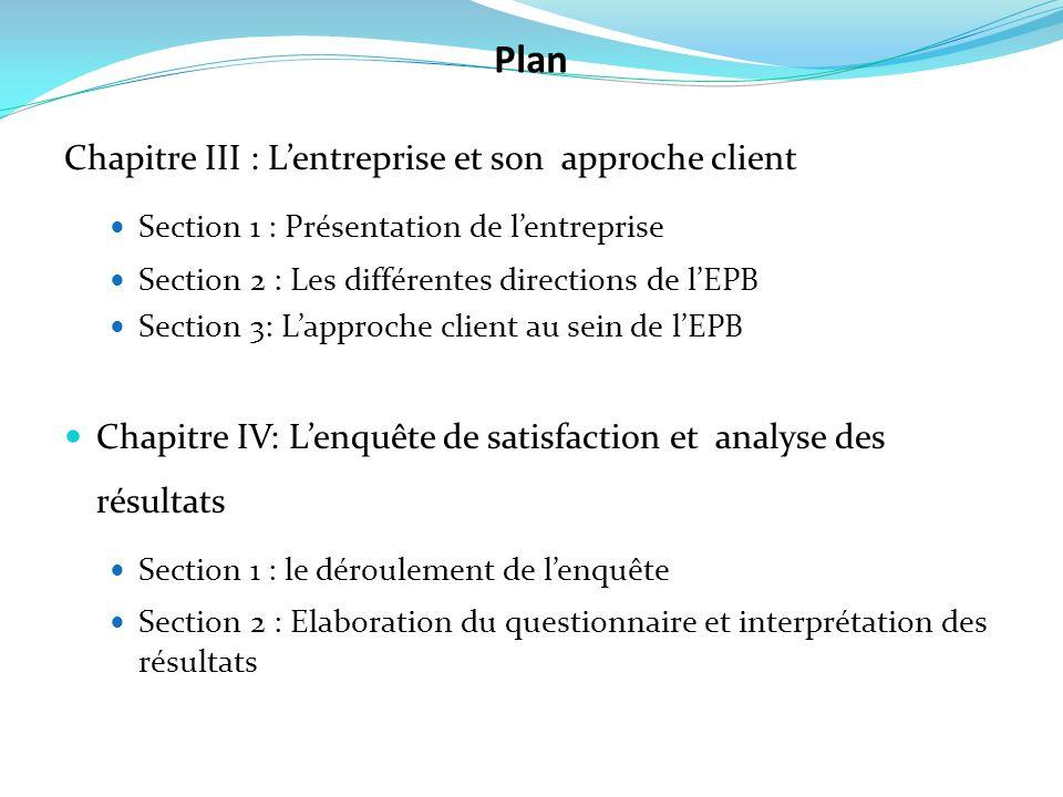 Plan Chapitre III : L'entreprise et son approche client