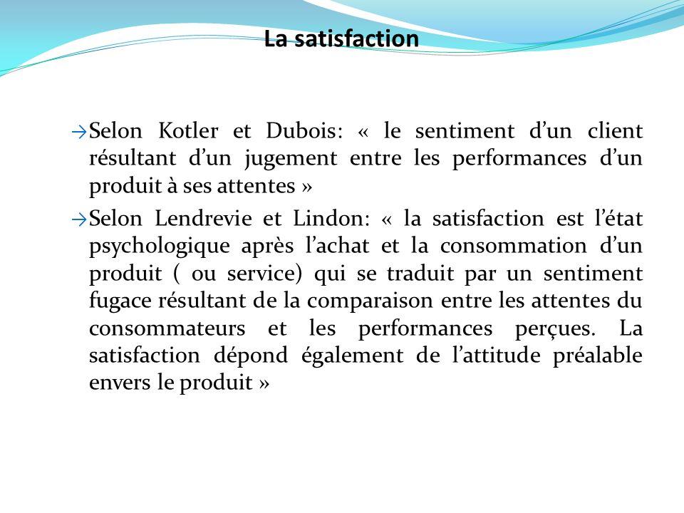 La satisfaction Selon Kotler et Dubois: « le sentiment d'un client résultant d'un jugement entre les performances d'un produit à ses attentes »
