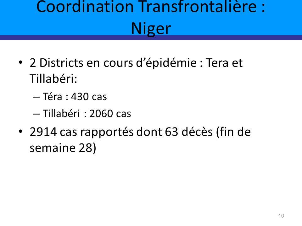 Coordination Transfrontalière : Niger