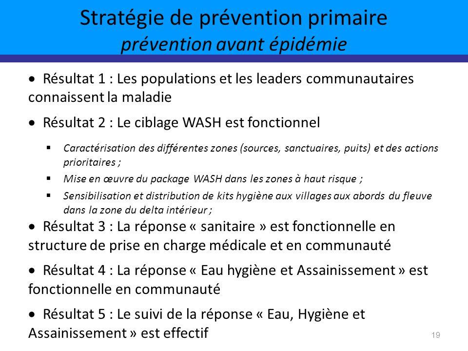 Stratégie de prévention primaire prévention avant épidémie