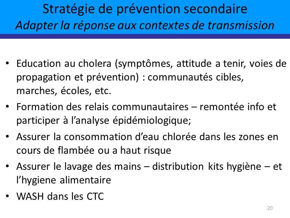 Stratégie de prévention secondaire