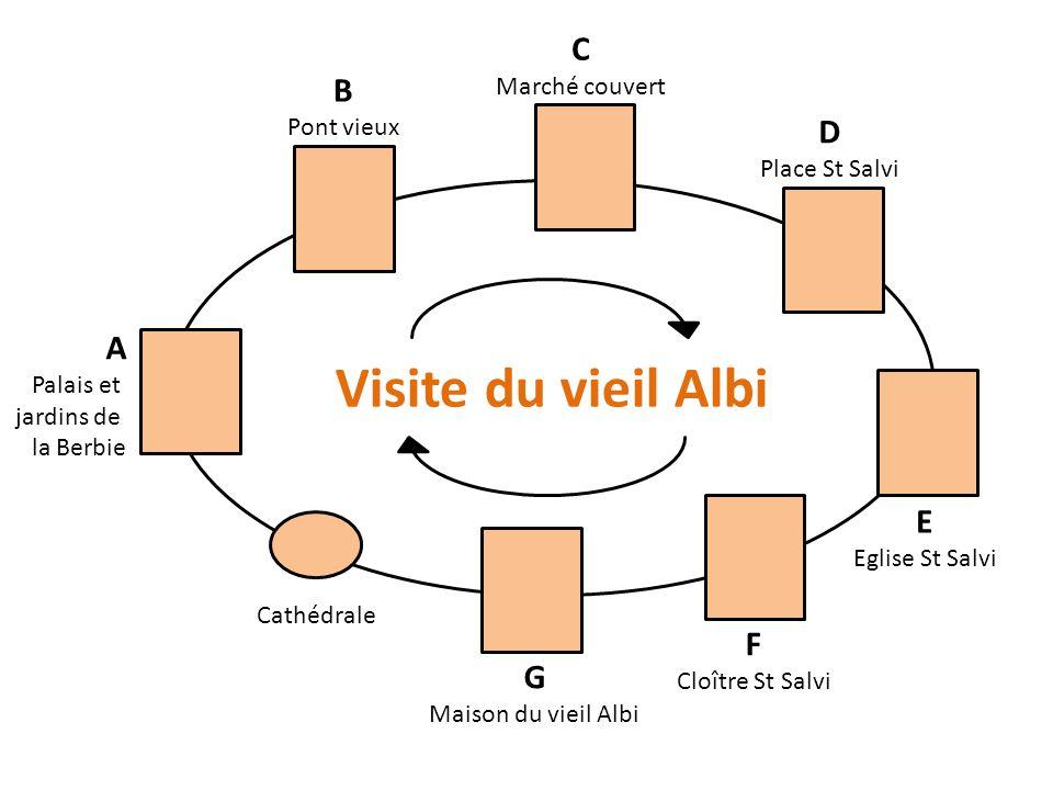 Visite du vieil Albi C Marché couvert B Pont vieux D Place St Salvi