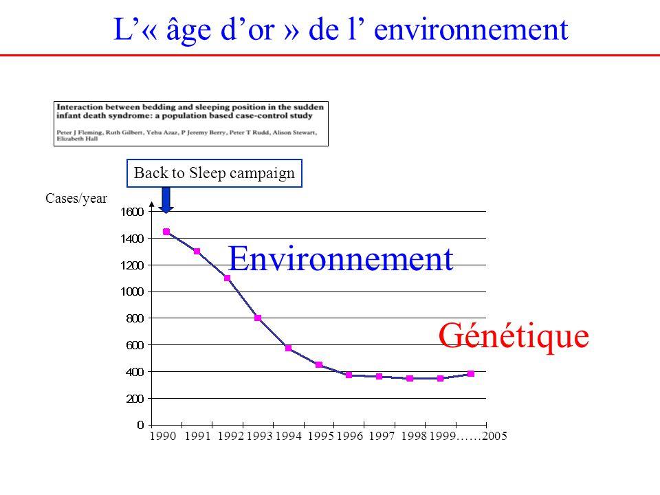 L'« âge d'or » de l' environnement