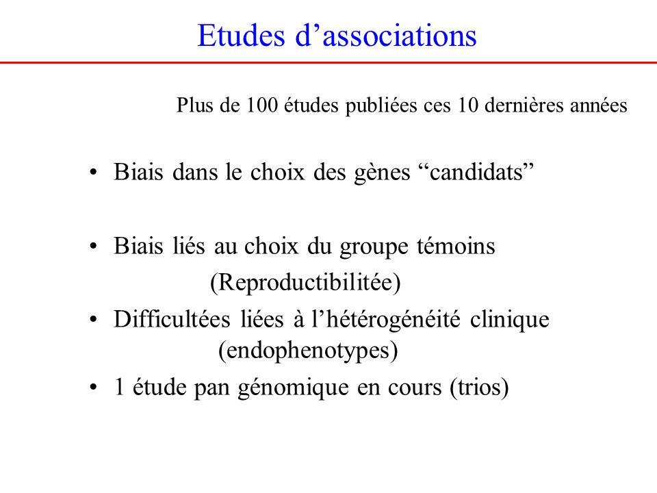 Etudes d'associations