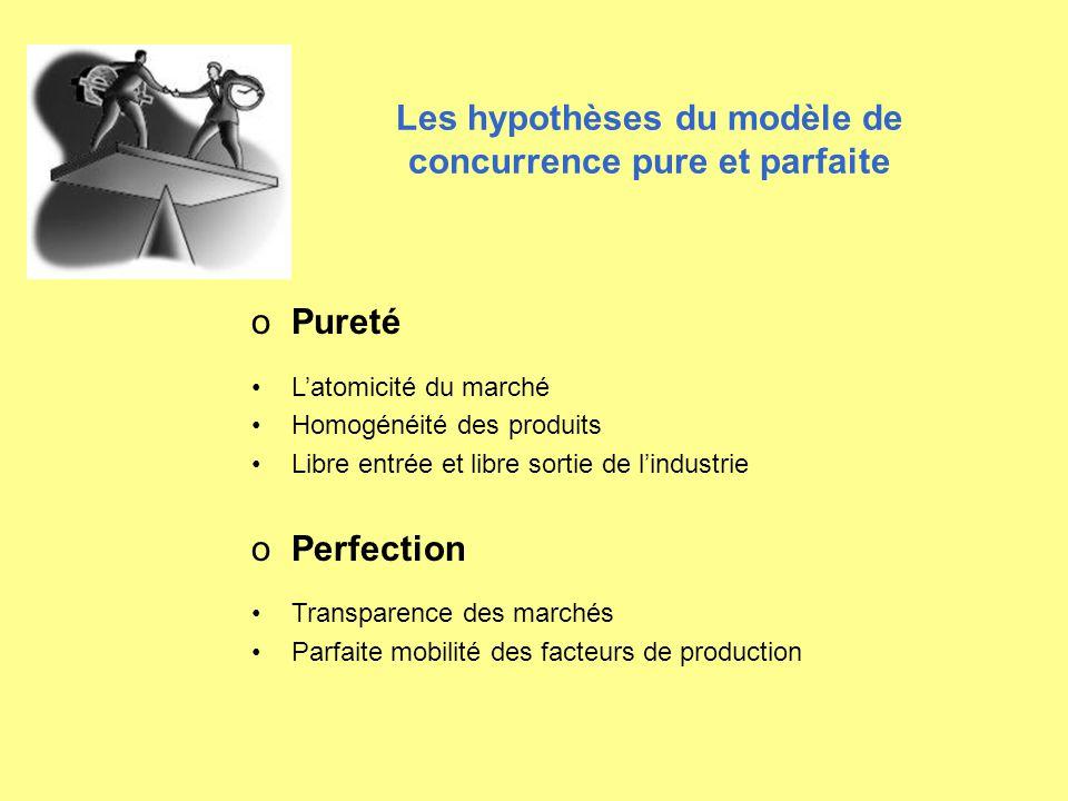 Les hypothèses du modèle de concurrence pure et parfaite