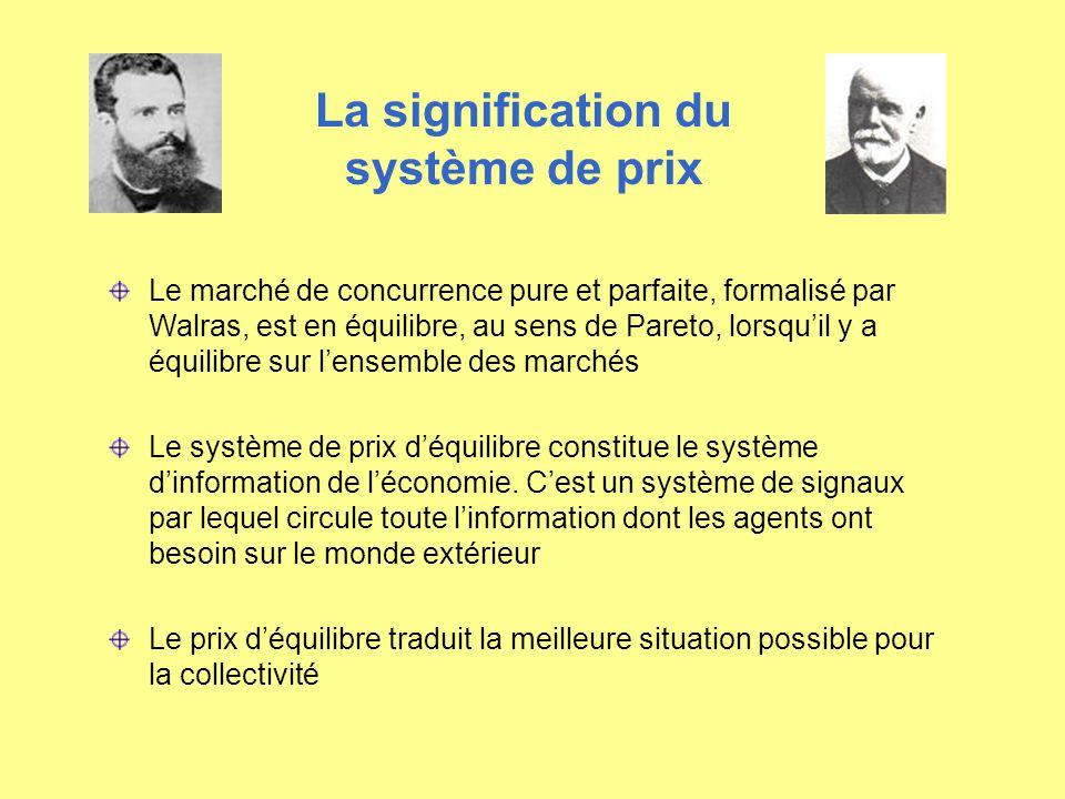 La signification du système de prix