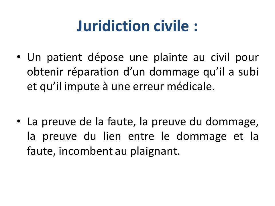 Juridiction civile : Un patient dépose une plainte au civil pour obtenir réparation d'un dommage qu'il a subi et qu'il impute à une erreur médicale.