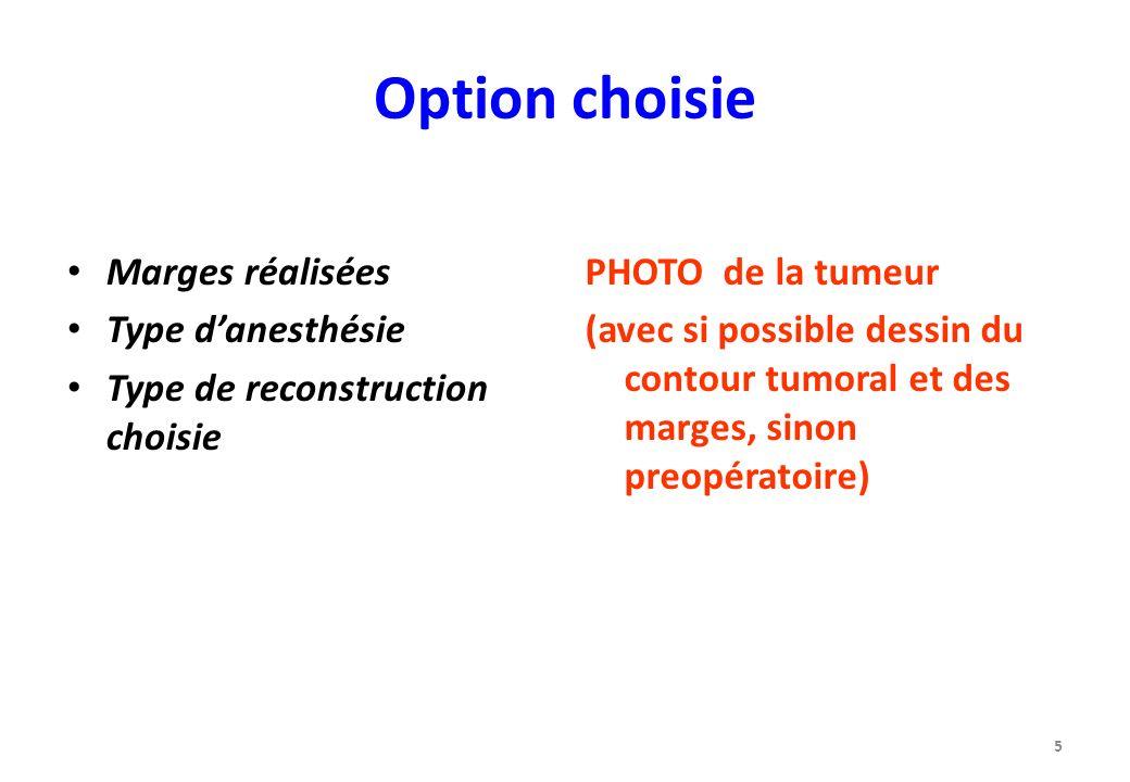 Option choisie Marges réalisées Type d'anesthésie