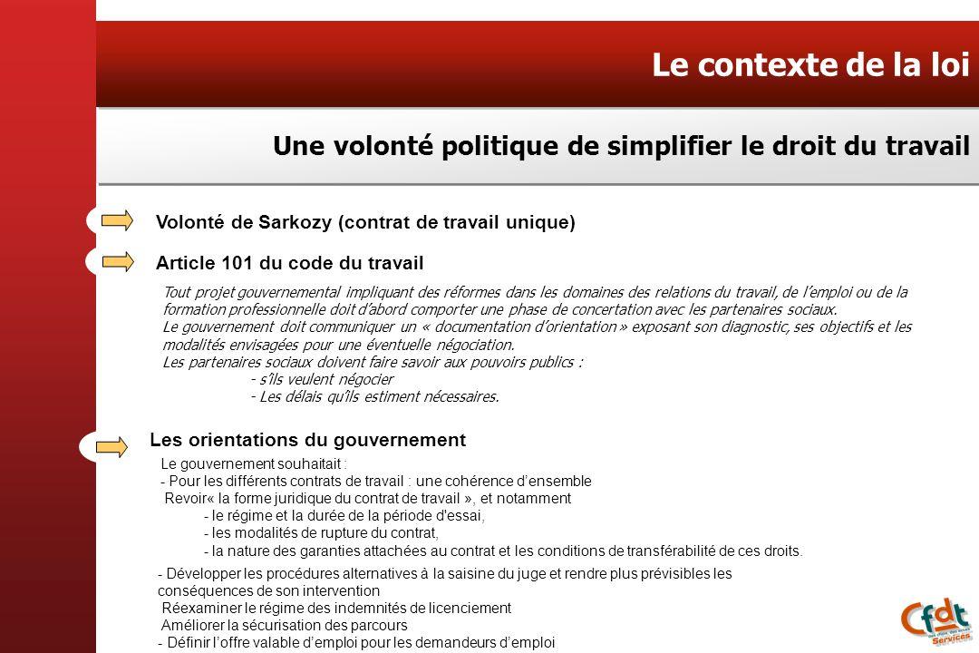 Le contexte de la loi Une volonté politique de simplifier le droit du travail. Volonté de Sarkozy (contrat de travail unique)