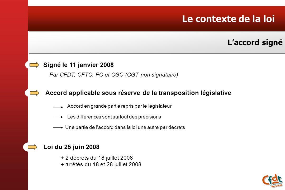 Le contexte de la loi L'accord signé Signé le 11 janvier 2008