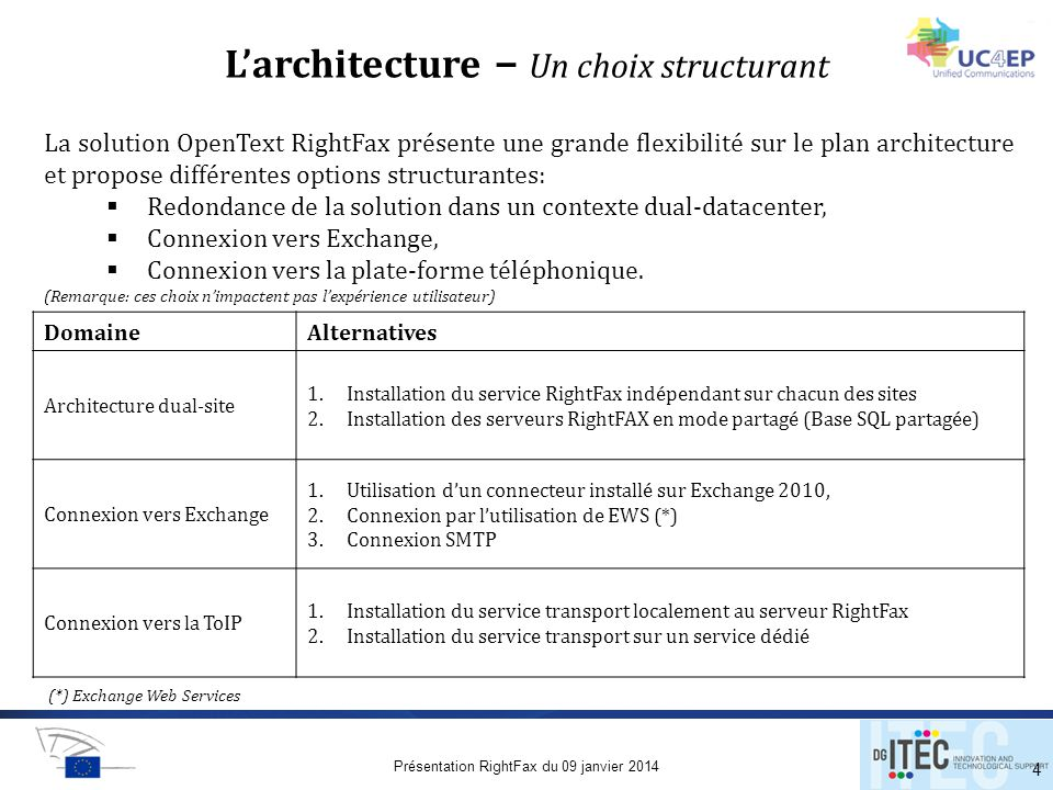 L'architecture – Un choix structurant