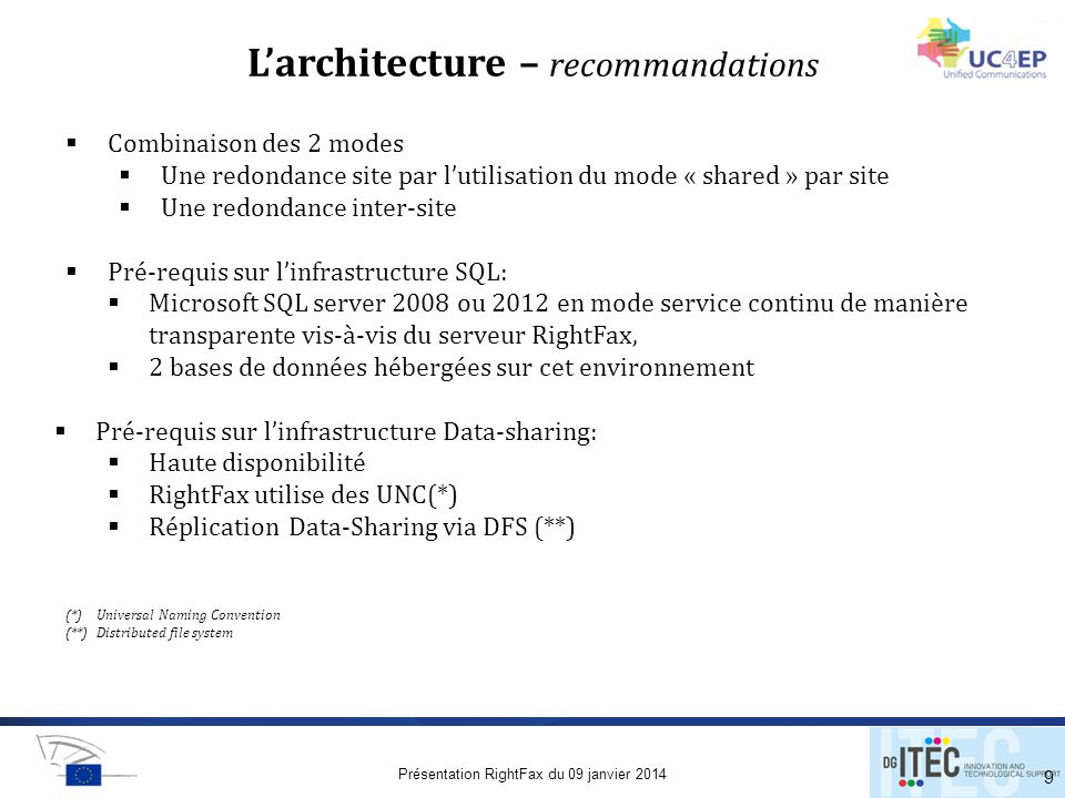 L'architecture – recommandations