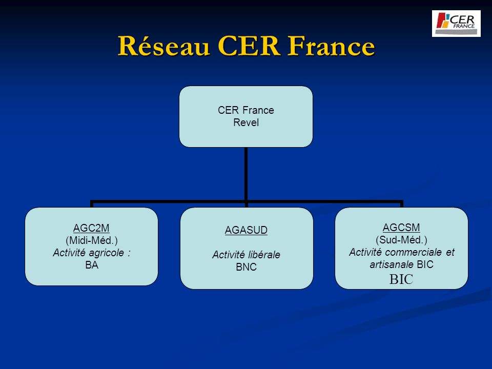 Réseau CER France