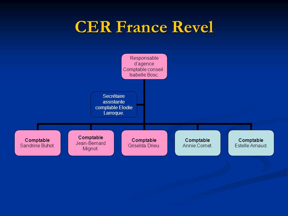 CER France Revel