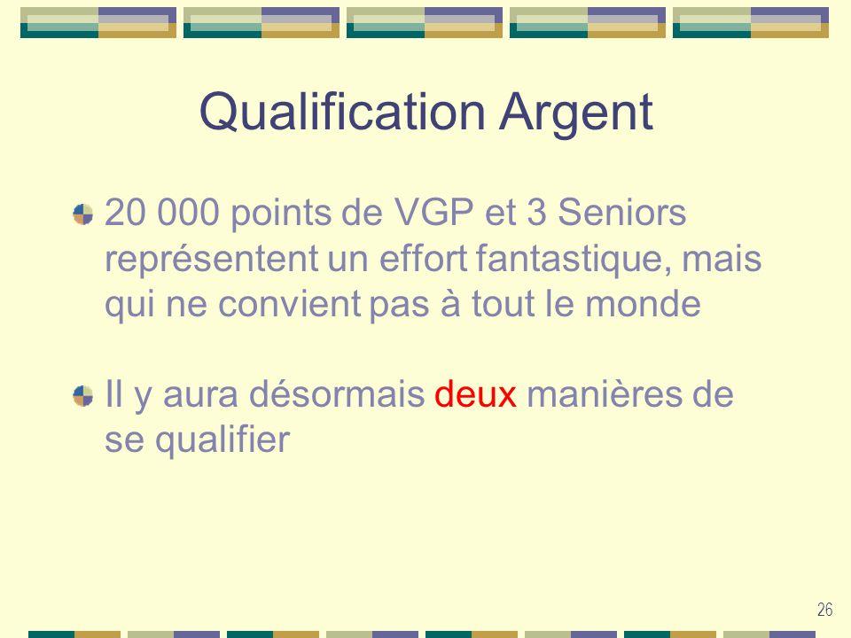 Qualification Argent 20 000 points de VGP et 3 Seniors représentent un effort fantastique, mais qui ne convient pas à tout le monde.