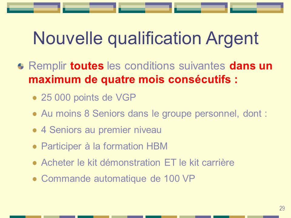 Nouvelle qualification Argent