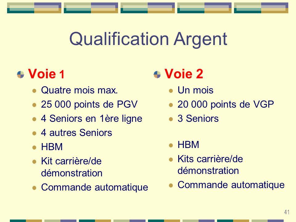 Qualification Argent Voie 1 Voie 2 Quatre mois max.