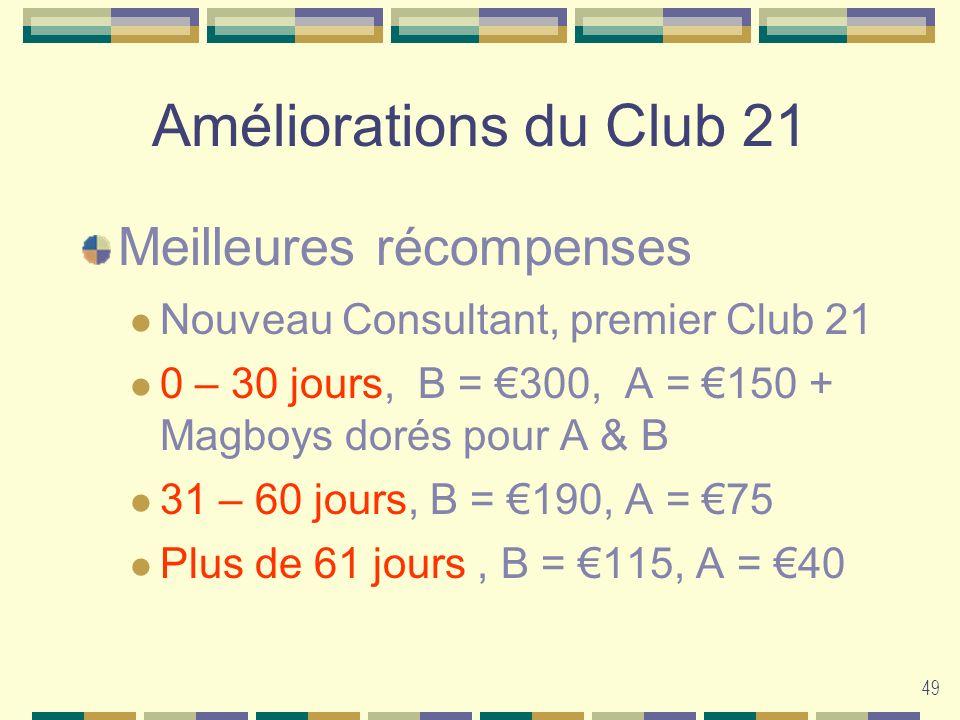 Améliorations du Club 21 Meilleures récompenses