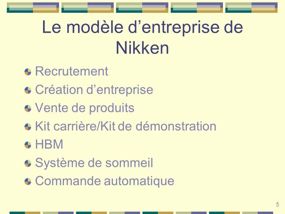 Le modèle d'entreprise de Nikken