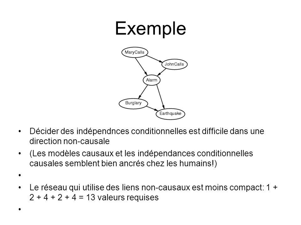 Exemple Décider des indépendnces conditionnelles est difficile dans une direction non-causale.