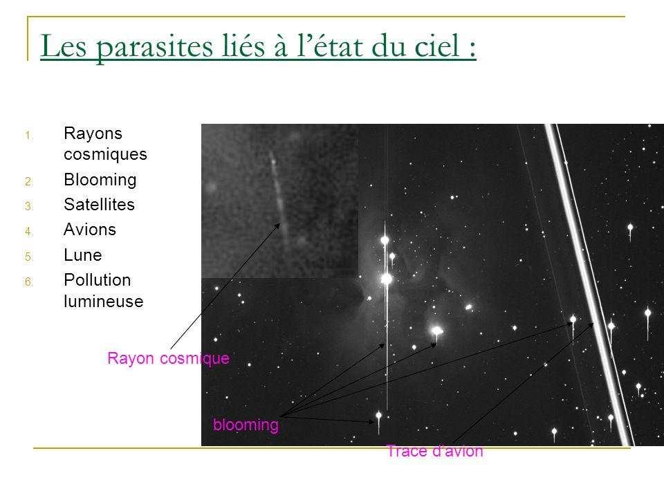 Les parasites liés à l'état du ciel :