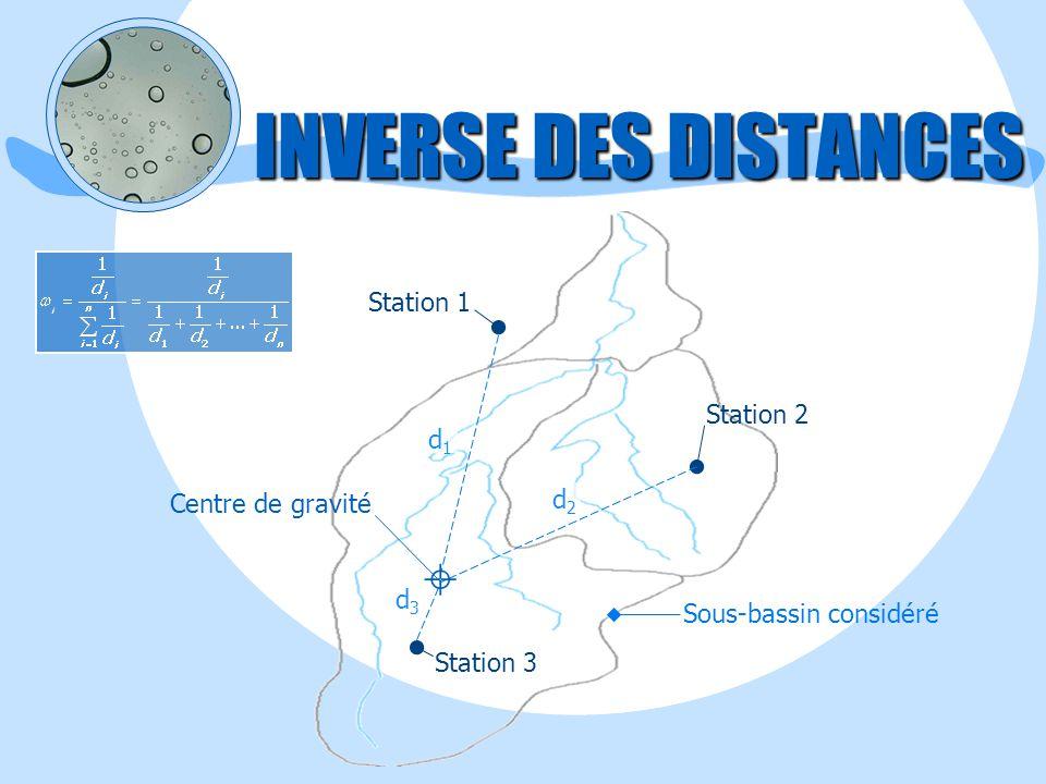 INVERSE DES DISTANCES  Station 1 Station 2 d1 Centre de gravité d2 d3