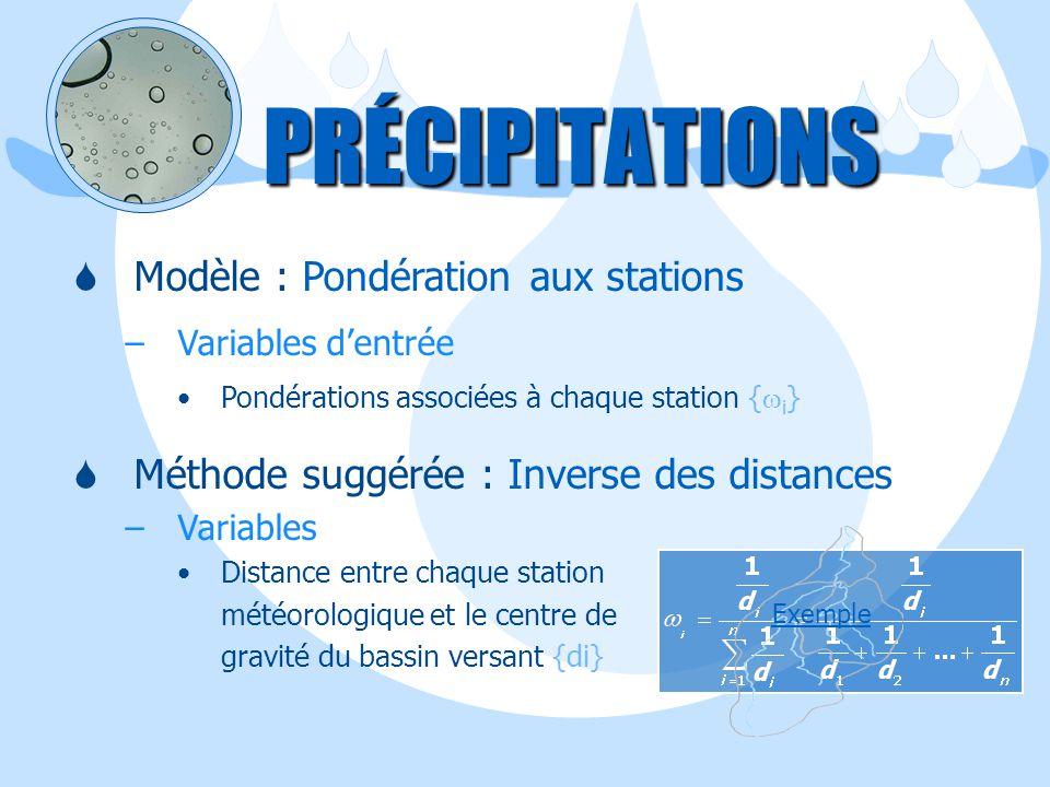 PRÉCIPITATIONS Modèle : Pondération aux stations
