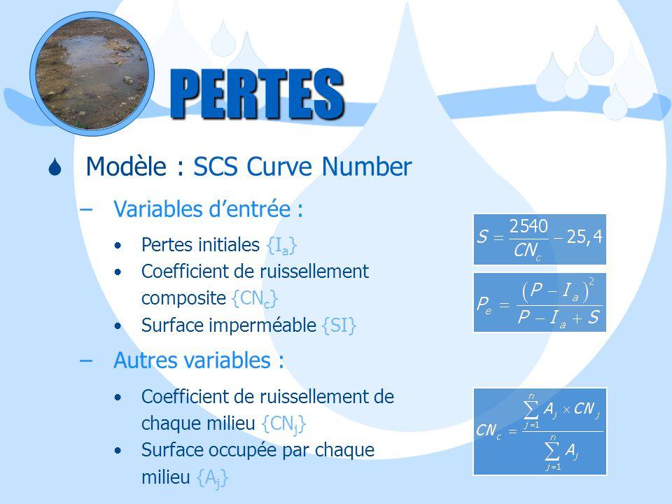 PERTES Modèle : SCS Curve Number Variables d'entrée :