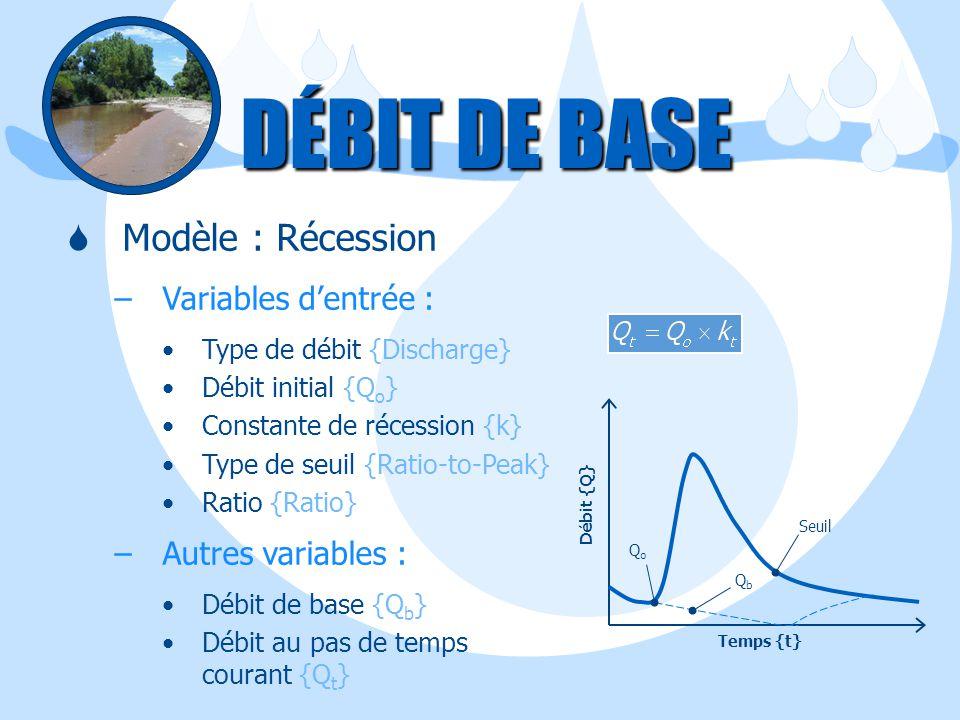 DÉBIT DE BASE Modèle : Récession Variables d'entrée :