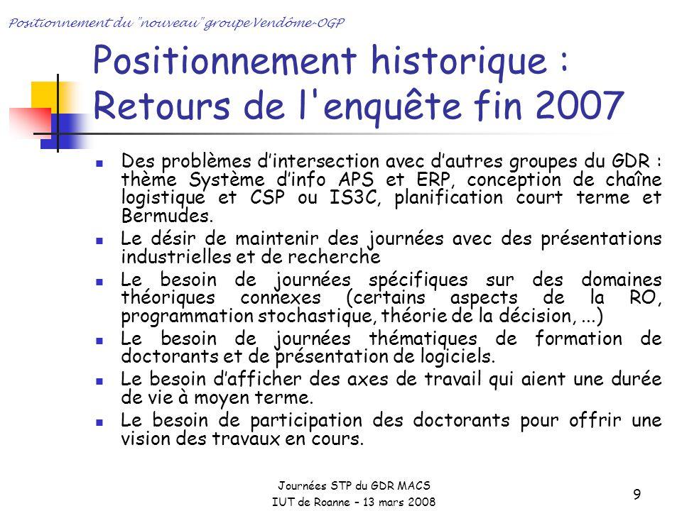 Positionnement historique : Retours de l enquête fin 2007