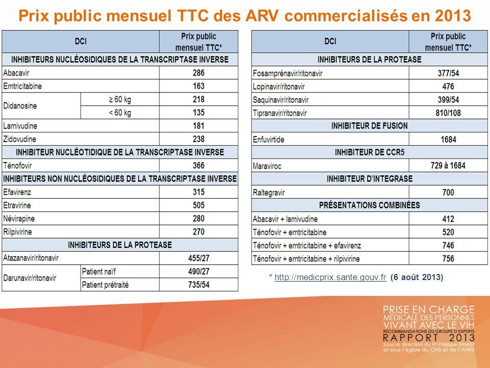 Prix public mensuel TTC des ARV commercialisés en 2013