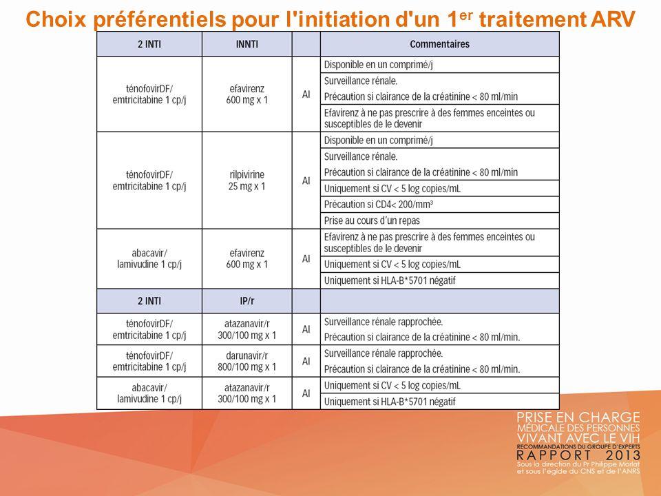 Choix préférentiels pour l initiation d un 1er traitement ARV