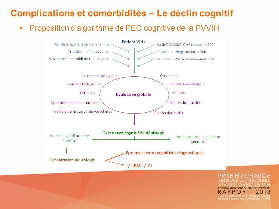 Complications et comorbidités – Le déclin cognitif