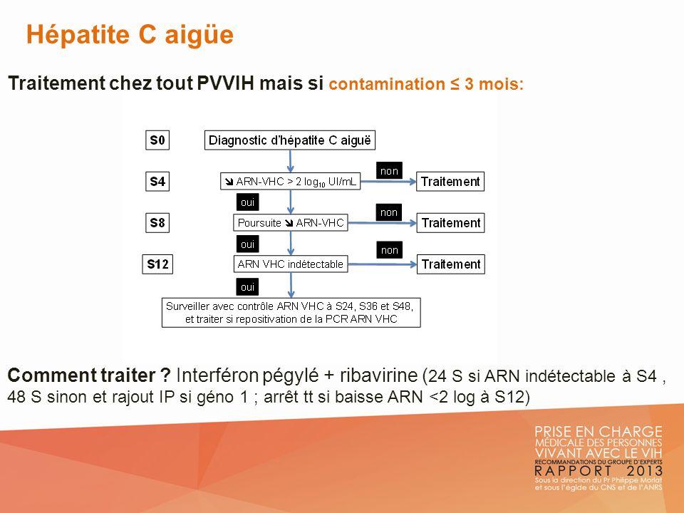 Hépatite C aigüe Traitement chez tout PVVIH mais si contamination ≤ 3 mois: