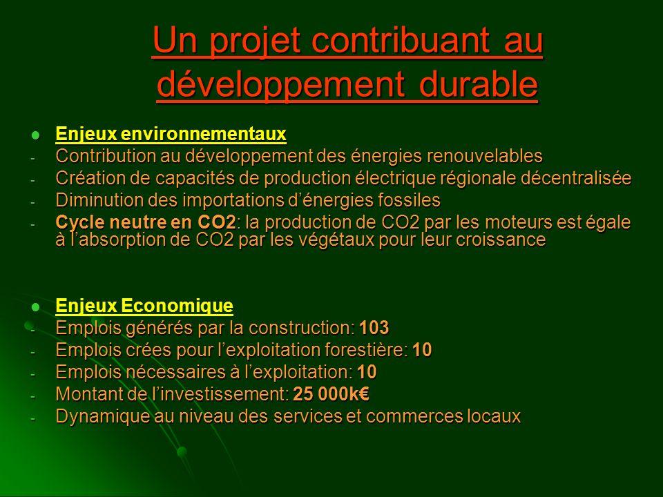 Un projet contribuant au développement durable