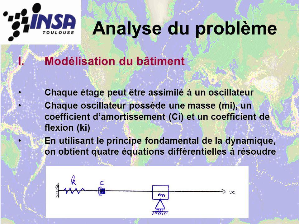 Analyse du problème Modélisation du bâtiment