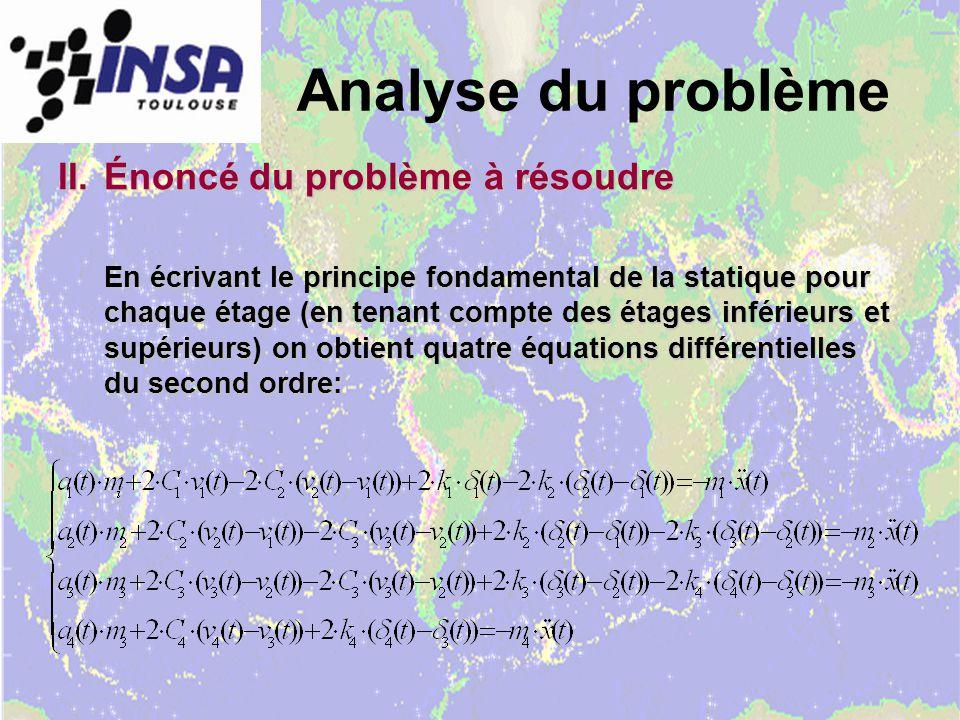 Analyse du problème Énoncé du problème à résoudre