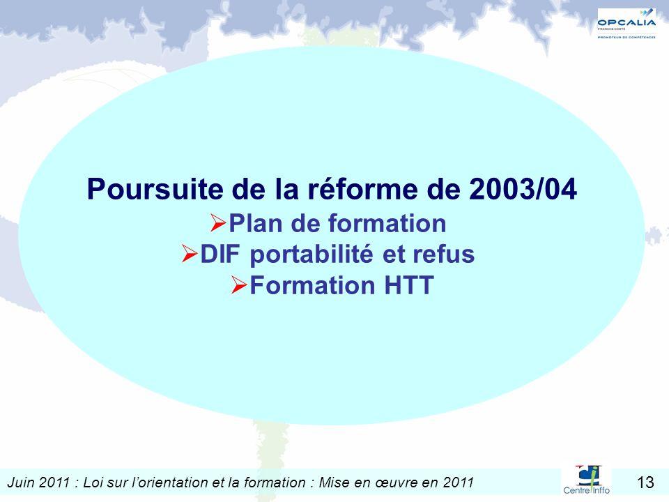 Poursuite de la réforme de 2003/04 DIF portabilité et refus