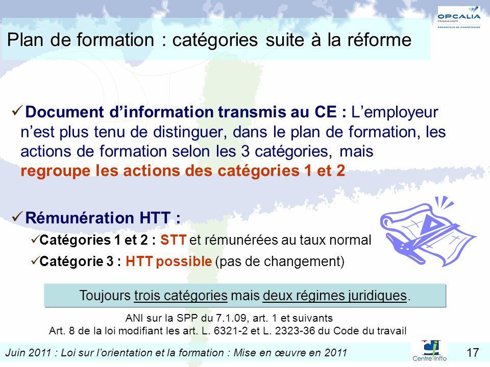 Plan de formation : catégories suite à la réforme