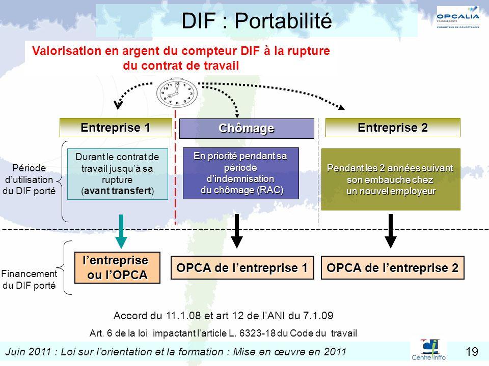 DIF : Portabilité Valorisation en argent du compteur DIF à la rupture du contrat de travail. Entreprise 1.