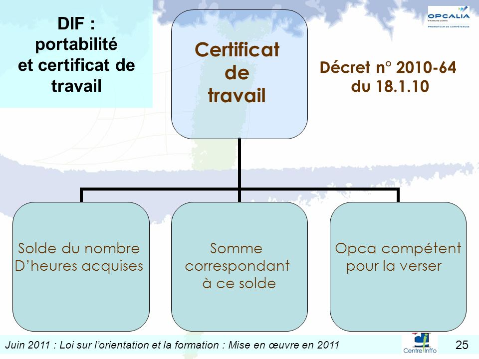 DIF : portabilité et certificat de travail